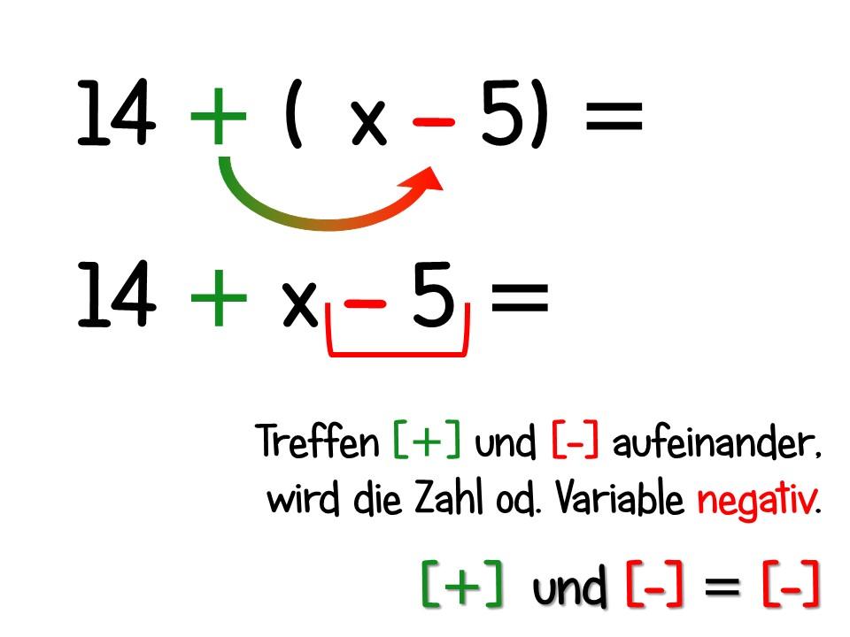 Berühmt Addieren Und Subtrahieren Negative Fraktionen Arbeitsblatt ...