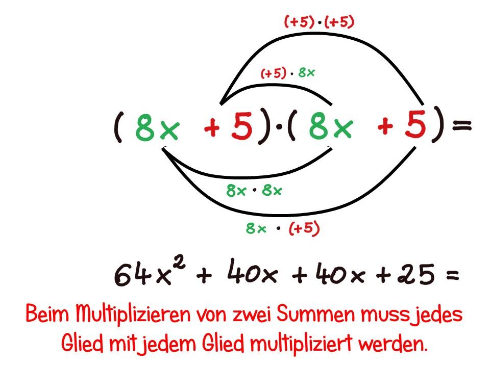 Beste Gcf Factoring Polynome Arbeitsblatt Zeitgenössisch ...